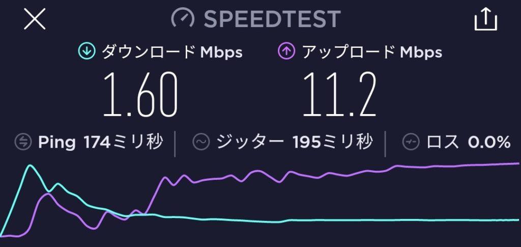 ipsim-speed1