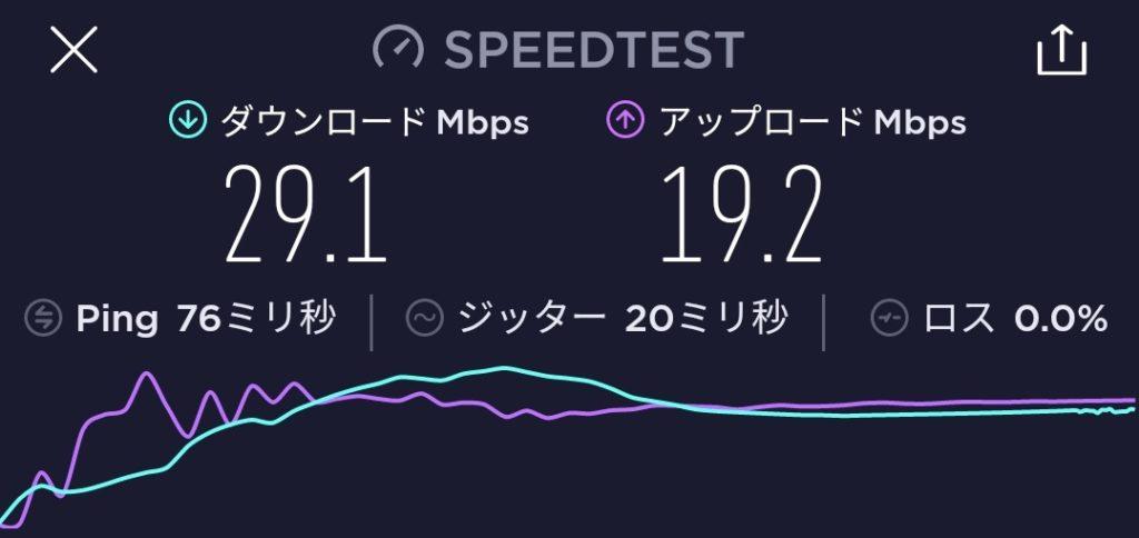 ipsim-speed3